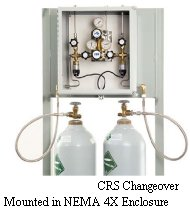 CRS Changeover Mounted in NEMA 4X W Enclosure